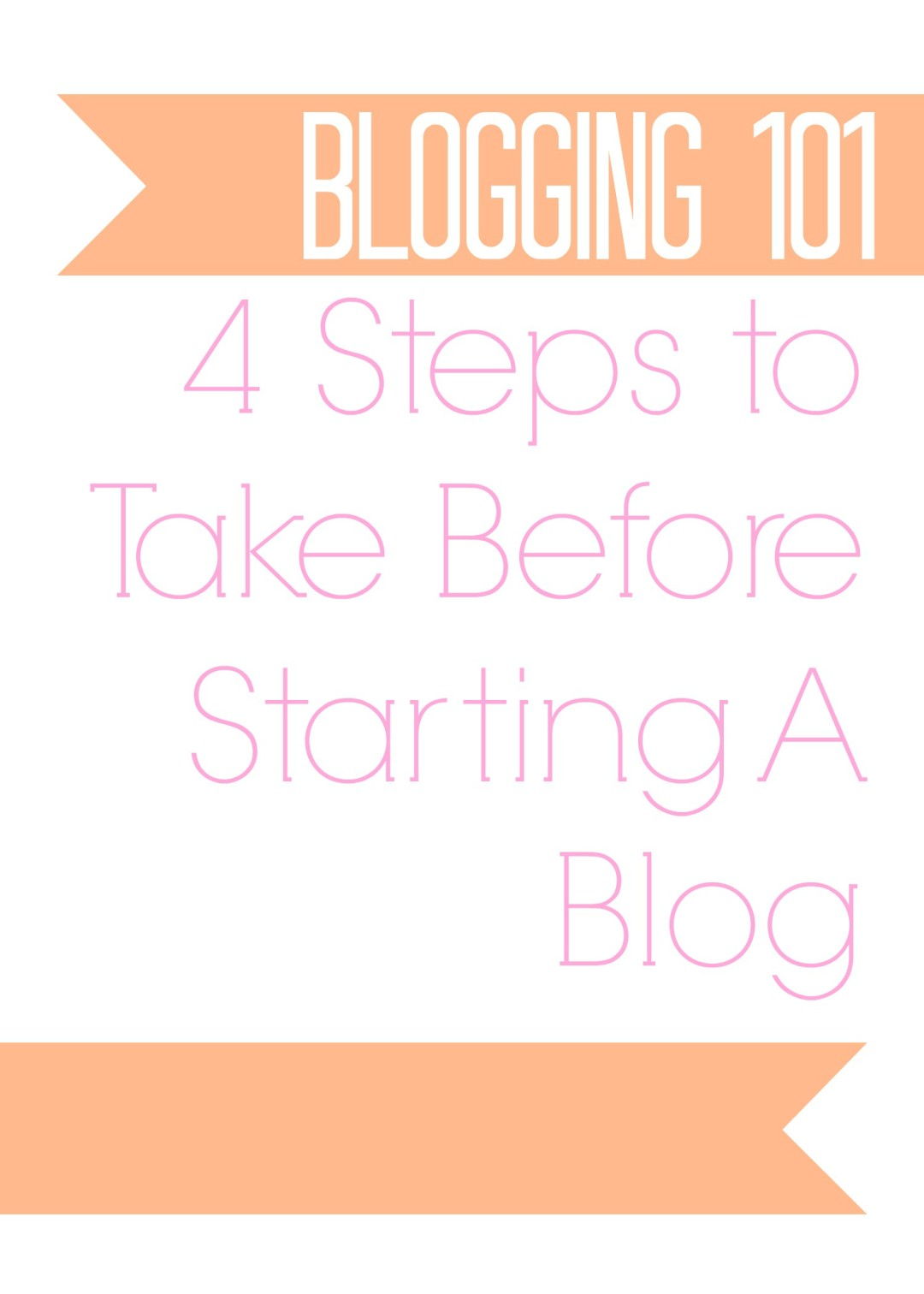 Blogging 101 Week 1 2