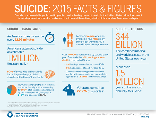 2015-facts-and-figures-facts_large